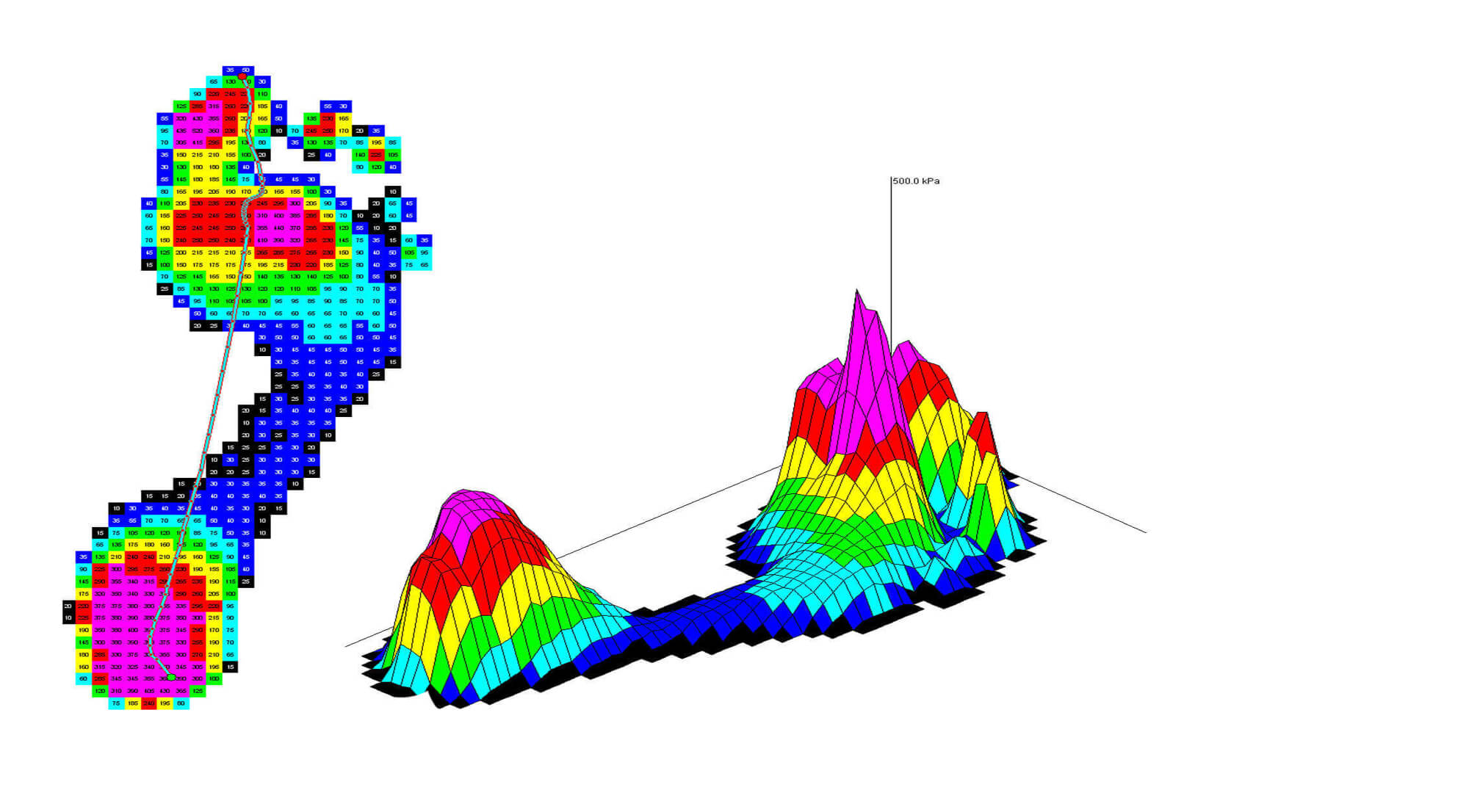 Dynamische-Fußdruckmessung für eine Maßschuh-Versorgung